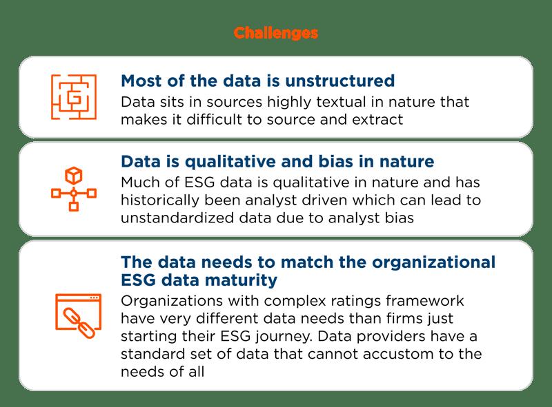 ESG Challenges